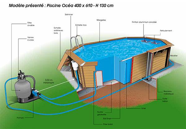 Piscine bois sunwater 300 x 555 x 140 liner bleu for Piscine ubbink